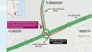qatar,interchange,closed